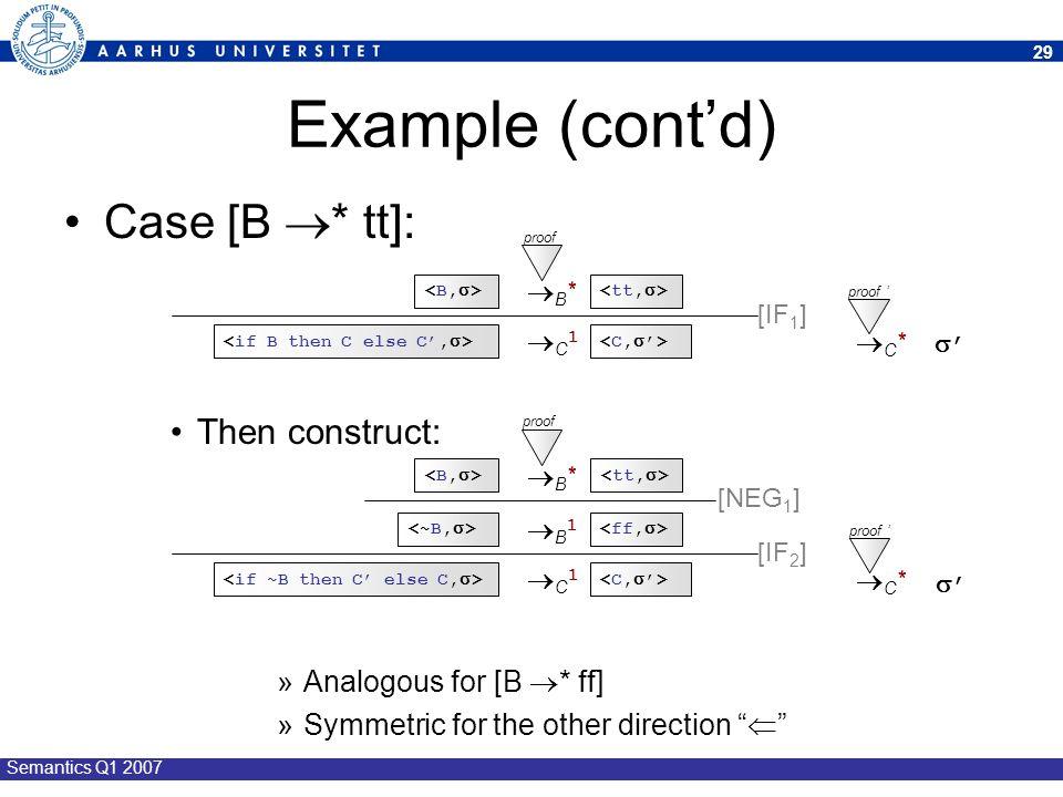 Example (cont'd) Case [B * tt]: Then construct: